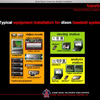 Dixon Sports Computing Baseball Equipment Page